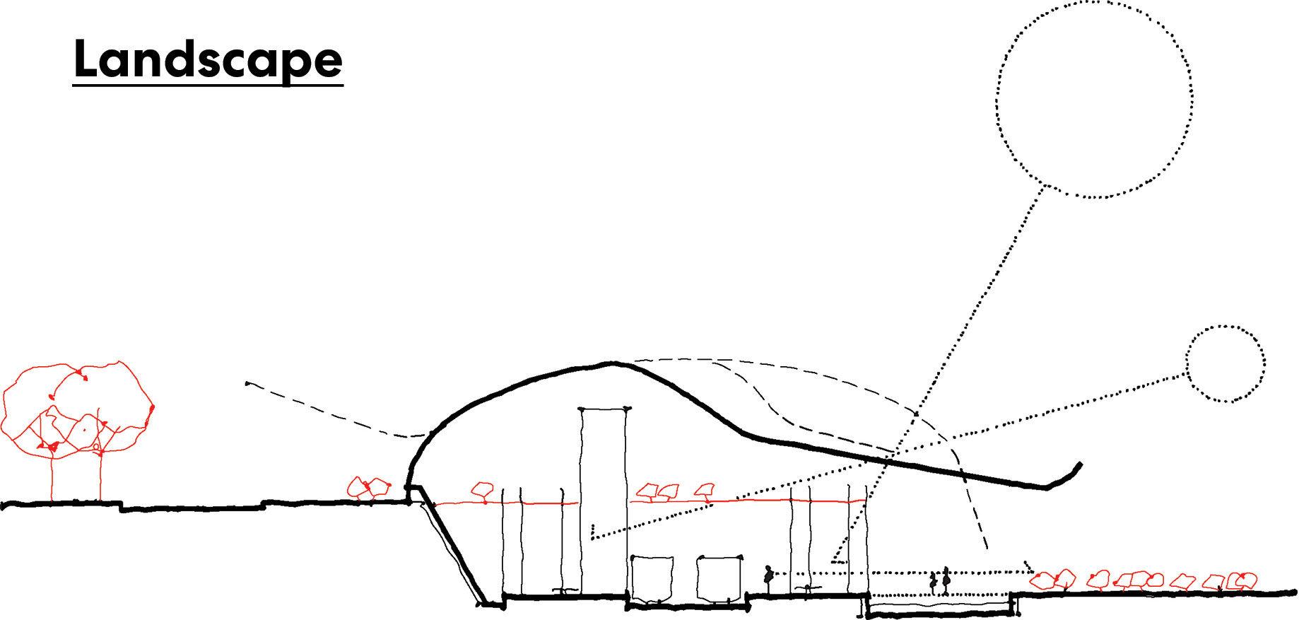 Esboço que mostra elementos arquitectónicos principais das estações.